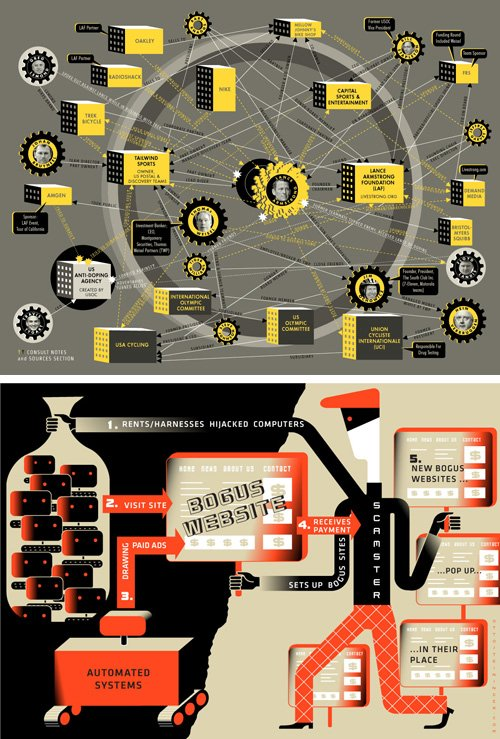 http://www.threeinabox.com/wp/wp-content/uploads/2013/10/otto-steininger-flowcharts-lg.gif